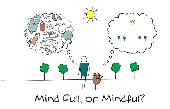Mindfulness vs mind full