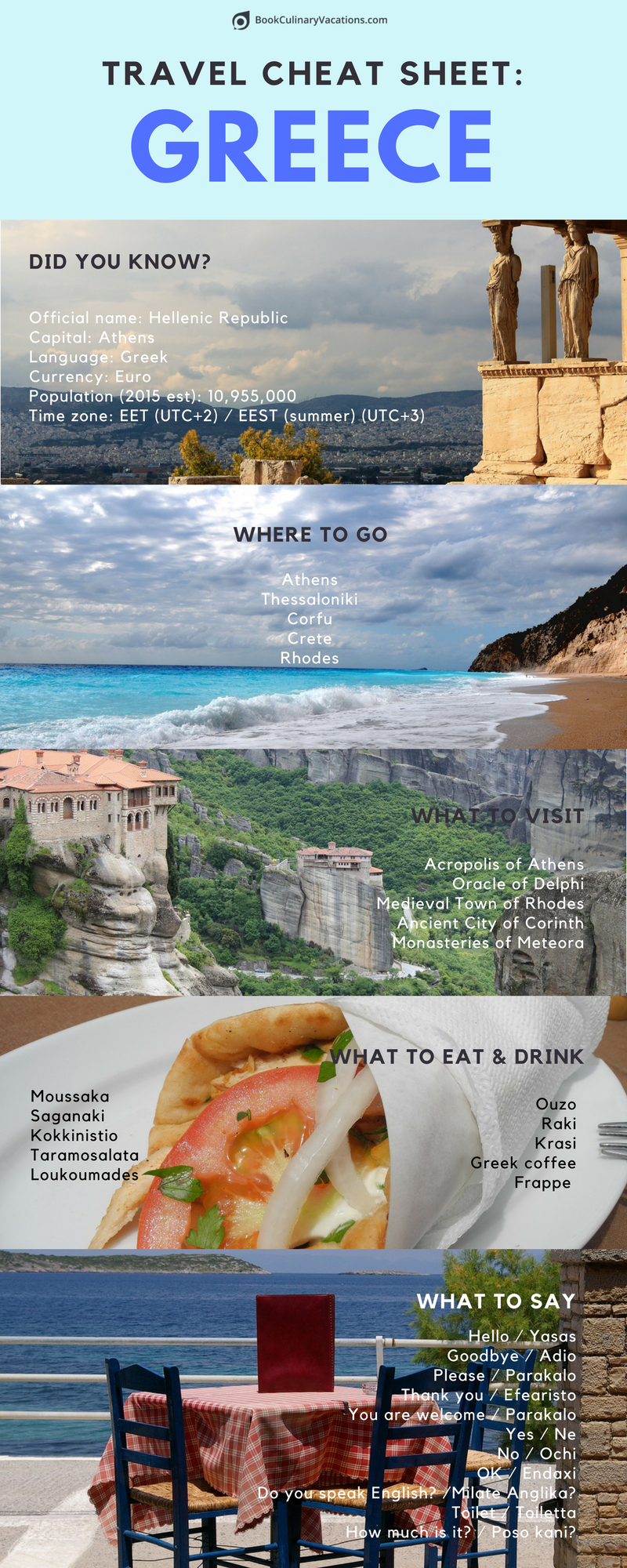 Travel Cheat Sheet : Greece