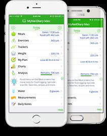 MyNetDiary app