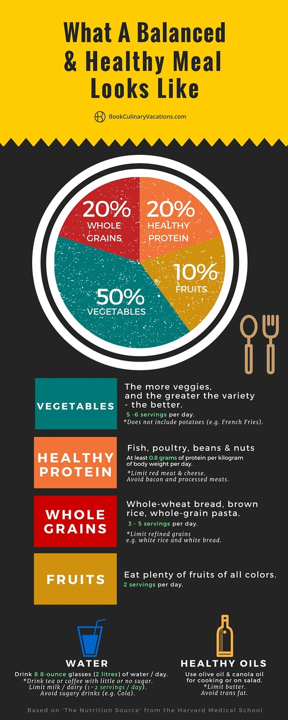 balanced-meal-infographic